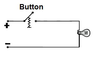 Schemat przycisk zarowka