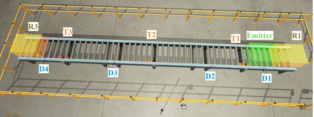 widok-ogolny-linii-transportowej