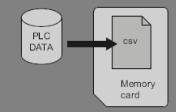 miniaturka-logowanie-danych-s7-1200